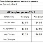 gps_tr-3