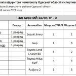 zachyot_tr-0