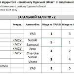 zachyot_tr-2