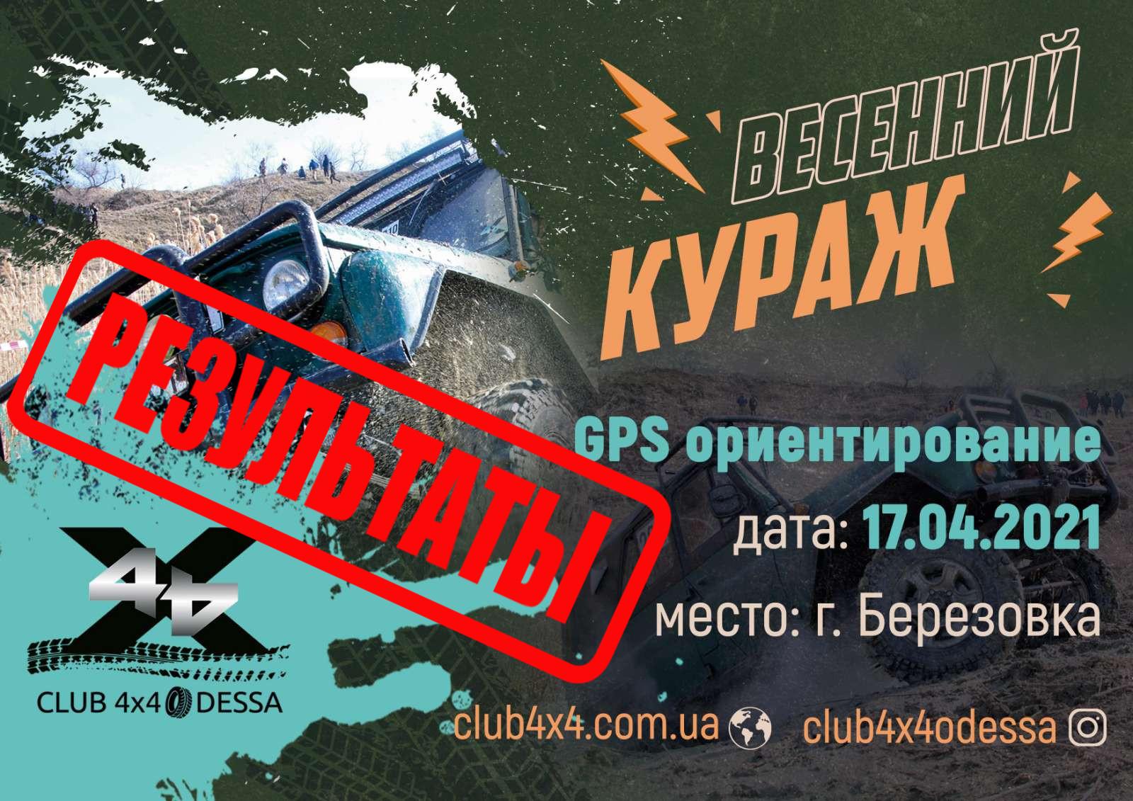 Результаты GPS «Весенний Кураж»